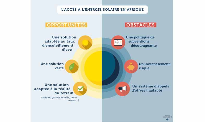 energie-solaire-en-afrique-un-avenir-rayonnant-2