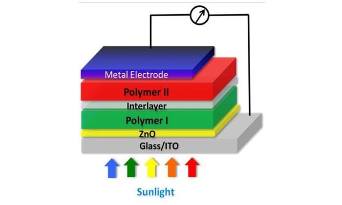太阳能套件阳能设备micro-solar-energy_技术.jpg
