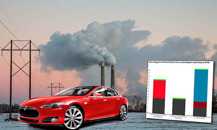 電気自動車は火力発電の電力を使うから意味がな