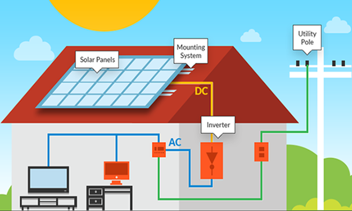 home-solar-kit_micro-solar-energy.com_.png