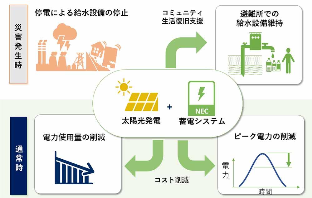 micro-solar-energy-2379_マイクロ太陽エネルギー.jpg